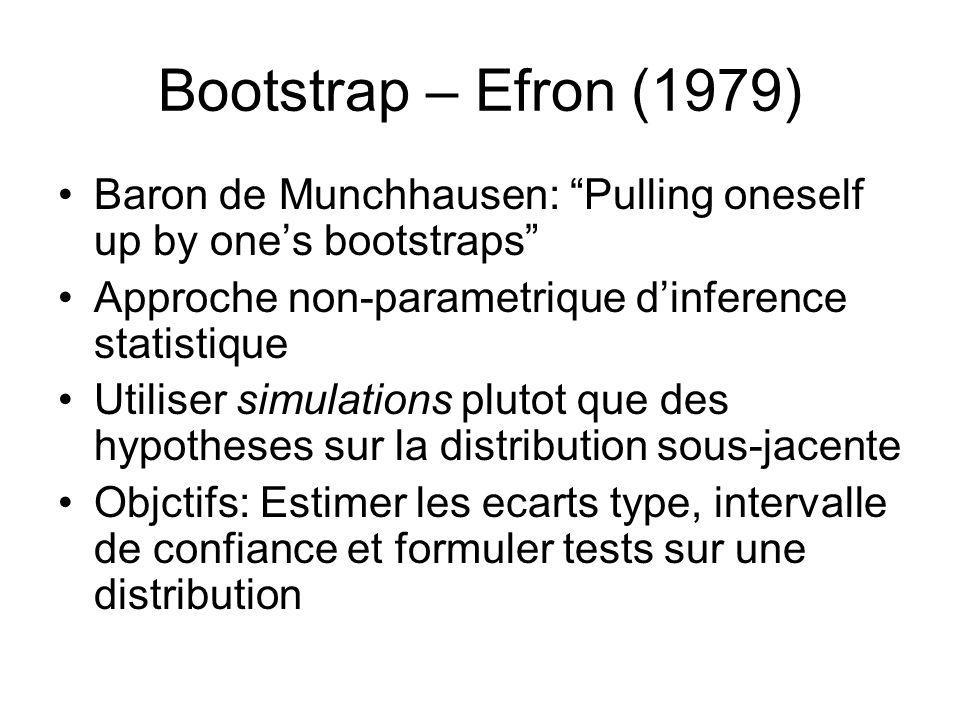 Bootstrap – Efron (1979) Baron de Munchhausen: Pulling oneself up by ones bootstraps Approche non-parametrique dinference statistique Utiliser simulat