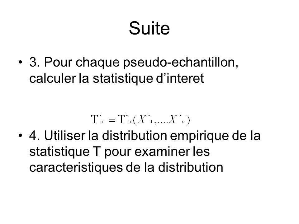 Suite 3. Pour chaque pseudo-echantillon, calculer la statistique dinteret 4. Utiliser la distribution empirique de la statistique T pour examiner les