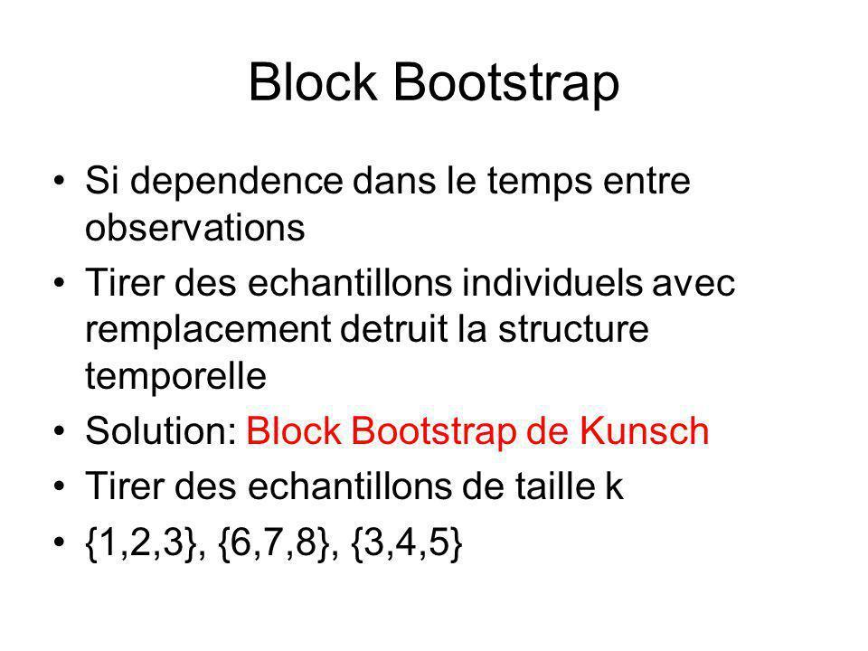Block Bootstrap Si dependence dans le temps entre observations Tirer des echantillons individuels avec remplacement detruit la structure temporelle Solution: Block Bootstrap de Kunsch Tirer des echantillons de taille k {1,2,3}, {6,7,8}, {3,4,5}