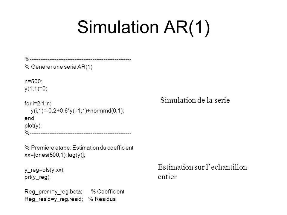 Simulation AR(1) %-------------------------------------------------------- % Generer une serie AR(1) n=500; y(1,1)=0; for i=2:1:n; y(i,1)=-0.2+0.6*y(i-1,1)+normrnd(0,1); end plot(y); %-------------------------------------------------------- % Premiere etape: Estimation du coefficient xx=[ones(500,1), lag(y)]; y_reg=ols(y,xx); prt(y_reg); Reg_prem=y_reg.beta; % Coefficient Reg_resid=y_reg.resid; % Residus Simulation de la serie Estimation sur lechantillon entier
