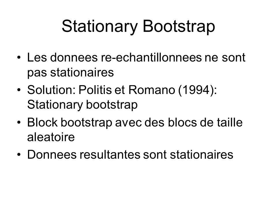 Stationary Bootstrap Les donnees re-echantillonnees ne sont pas stationaires Solution: Politis et Romano (1994): Stationary bootstrap Block bootstrap avec des blocs de taille aleatoire Donnees resultantes sont stationaires