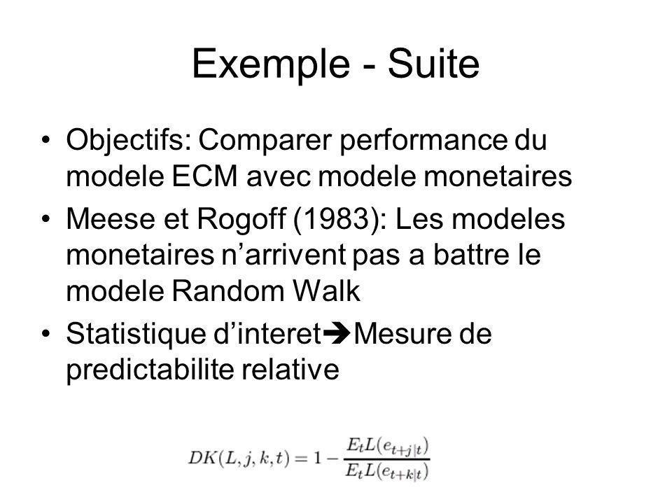 Exemple - Suite Objectifs: Comparer performance du modele ECM avec modele monetaires Meese et Rogoff (1983): Les modeles monetaires narrivent pas a battre le modele Random Walk Statistique dinteret Mesure de predictabilite relative