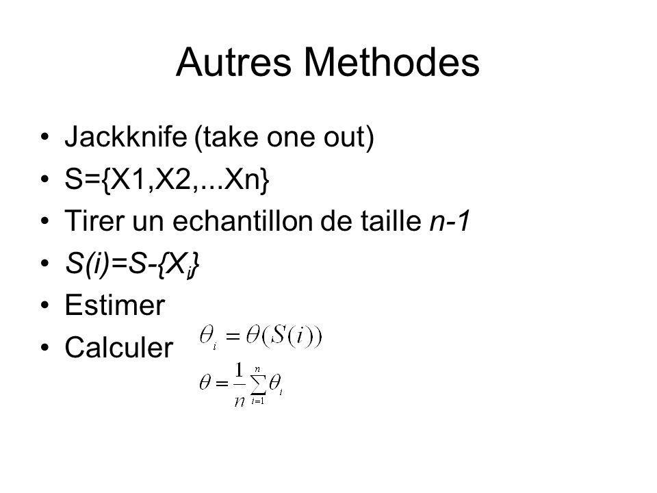 Autres Methodes Jackknife (take one out) S={X1,X2,...Xn} Tirer un echantillon de taille n-1 S(i)=S-{X i } Estimer Calculer