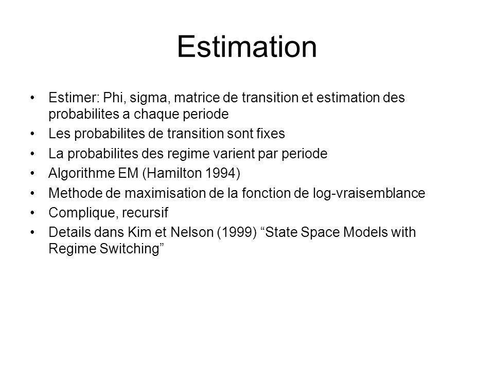 Estimation Estimer: Phi, sigma, matrice de transition et estimation des probabilites a chaque periode Les probabilites de transition sont fixes La probabilites des regime varient par periode Algorithme EM (Hamilton 1994) Methode de maximisation de la fonction de log-vraisemblance Complique, recursif Details dans Kim et Nelson (1999) State Space Models with Regime Switching