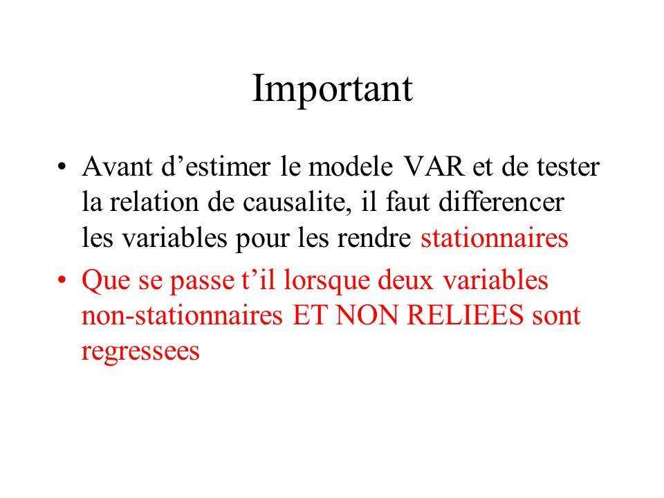 Important Avant destimer le modele VAR et de tester la relation de causalite, il faut differencer les variables pour les rendre stationnaires Que se p
