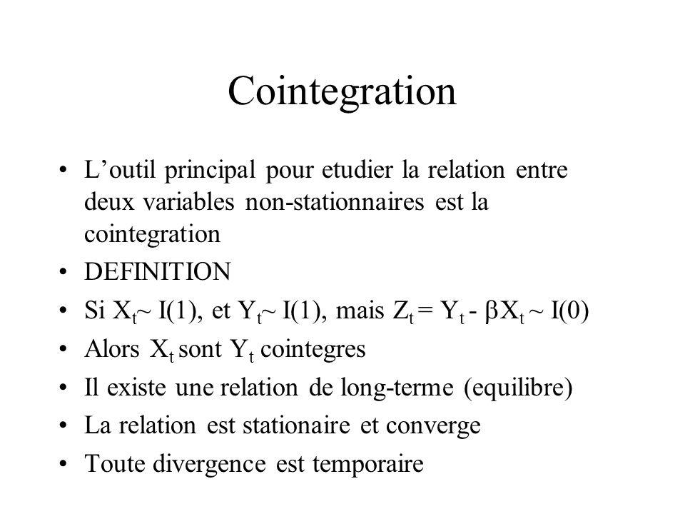 Cointegration Loutil principal pour etudier la relation entre deux variables non-stationnaires est la cointegration DEFINITION Si X t ~ I(1), et Y t ~
