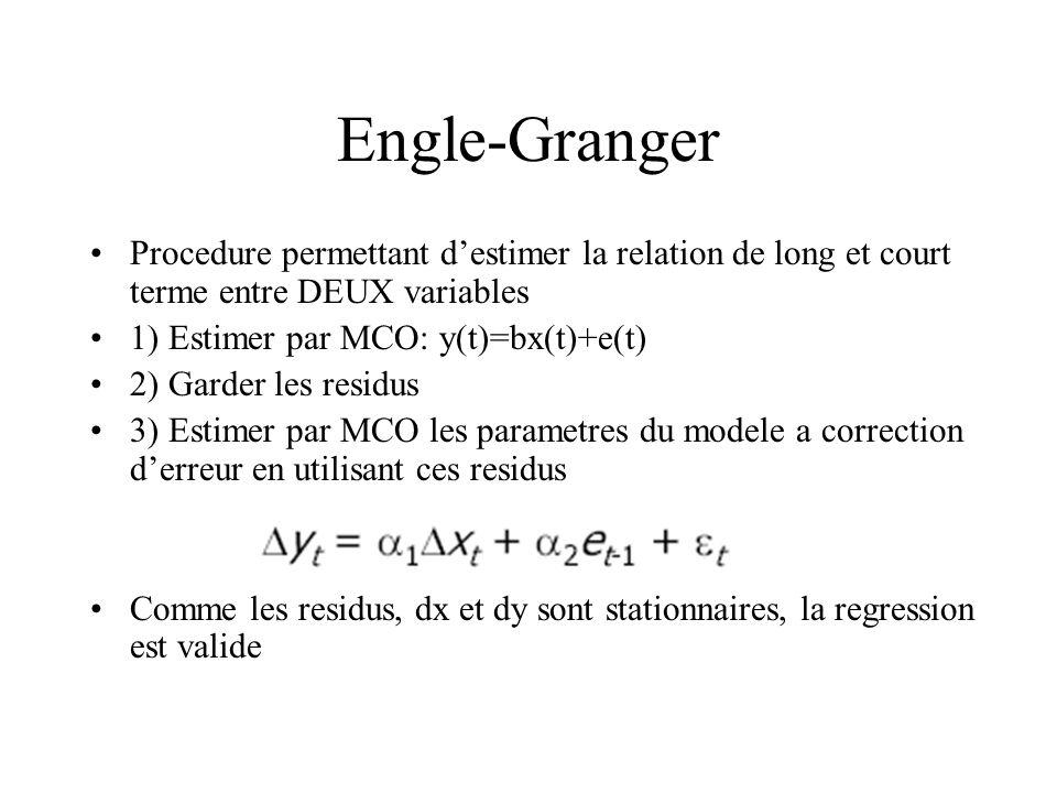 Engle-Granger Procedure permettant destimer la relation de long et court terme entre DEUX variables 1) Estimer par MCO: y(t)=bx(t)+e(t) 2) Garder les
