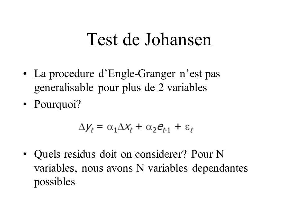 Test de Johansen La procedure dEngle-Granger nest pas generalisable pour plus de 2 variables Pourquoi? Quels residus doit on considerer? Pour N variab