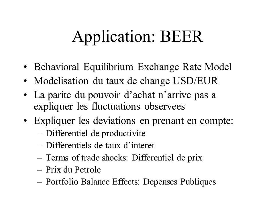 Application: BEER Behavioral Equilibrium Exchange Rate Model Modelisation du taux de change USD/EUR La parite du pouvoir dachat narrive pas a explique