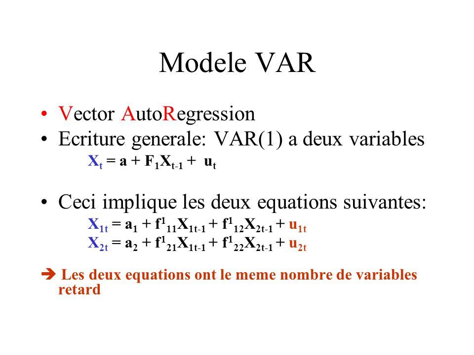 Modele VAR Vector AutoRegression Ecriture generale: VAR(1) a deux variables X t = a + F 1 X t-1 + u t Ceci implique les deux equations suivantes: X 1t