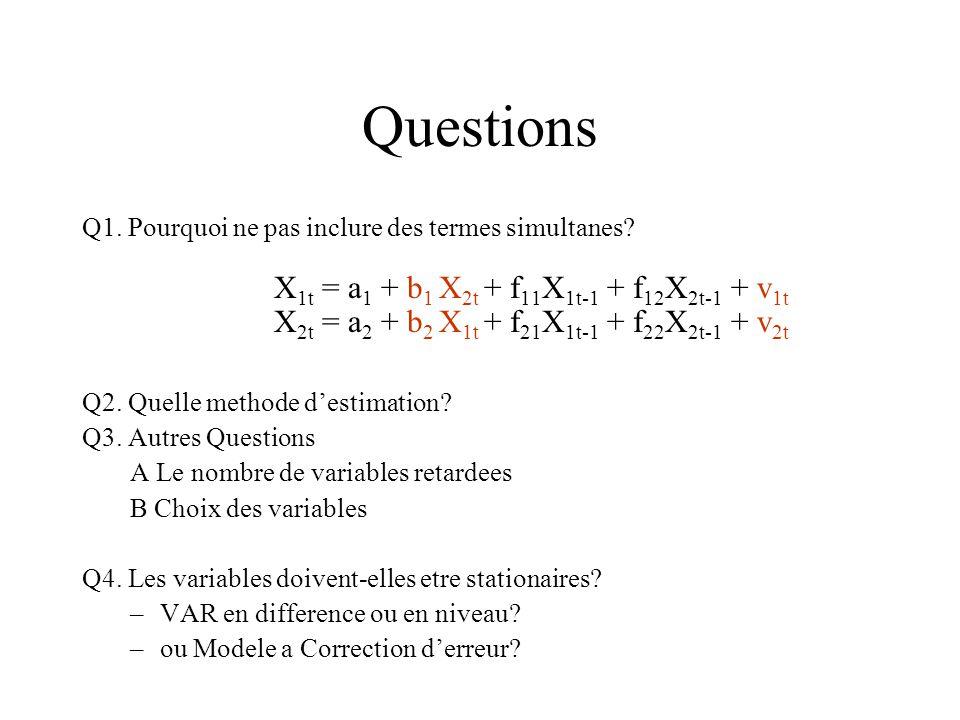 Questions Q1. Pourquoi ne pas inclure des termes simultanes? X 1t = a 1 + b 1 X 2t + f 11 X 1t-1 + f 12 X 2t-1 + v 1t X 2t = a 2 + b 2 X 1t + f 21 X 1