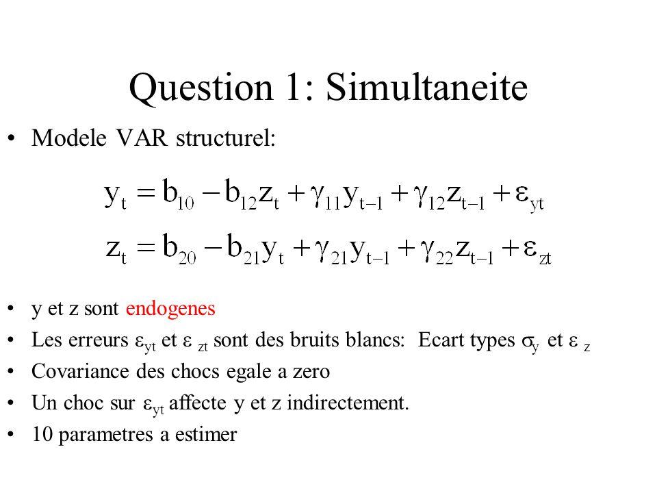 Question 1: Simultaneite Modele VAR structurel: y et z sont endogenes Les erreurs yt et zt sont des bruits blancs: Ecart types y et z Covariance des c