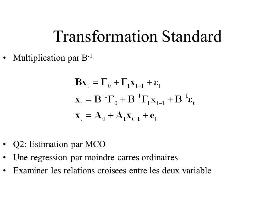 Transformation Standard Multiplication par B -1 Q2: Estimation par MCO Une regression par moindre carres ordinaires Examiner les relations croisees en