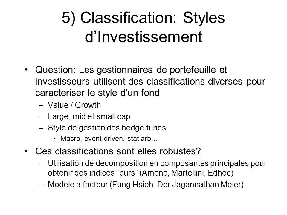 5) Classification: Styles dInvestissement Question: Les gestionnaires de portefeuille et investisseurs utilisent des classifications diverses pour car
