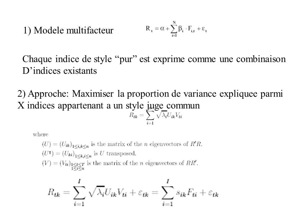 1) Modele multifacteur Chaque indice de style pur est exprime comme une combinaison Dindices existants 2) Approche: Maximiser la proportion de varianc