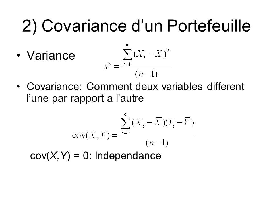2) Covariance dun Portefeuille Variance Covariance: Comment deux variables different lune par rapport a lautre cov(X,Y) = 0: Independance