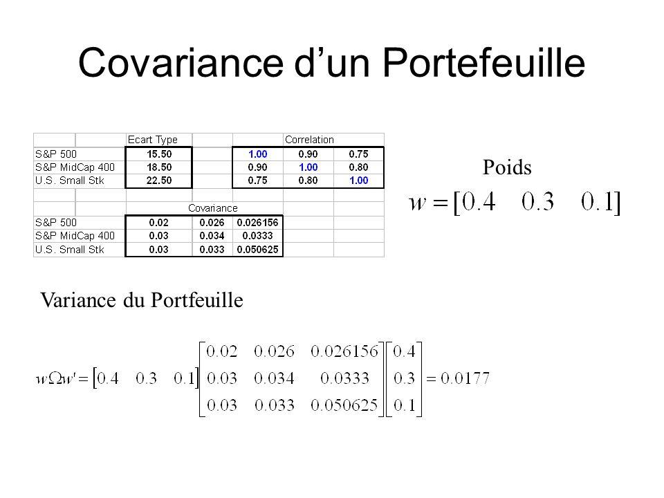 Covariance dun Portefeuille Poids Variance du Portfeuille