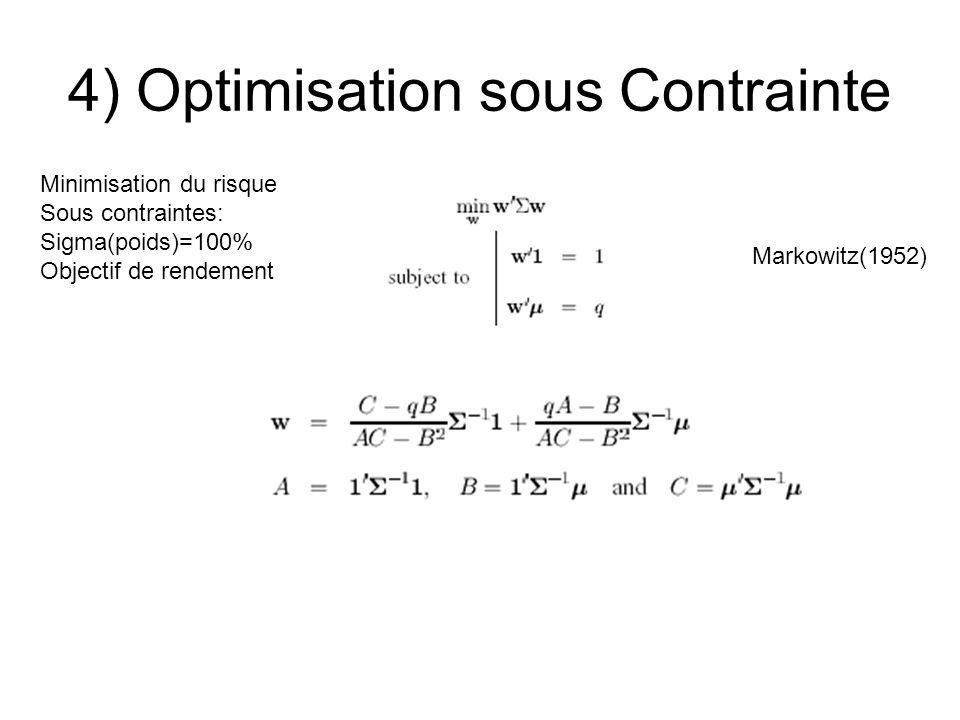 4) Optimisation sous Contrainte Minimisation du risque Sous contraintes: Sigma(poids)=100% Objectif de rendement Markowitz(1952)