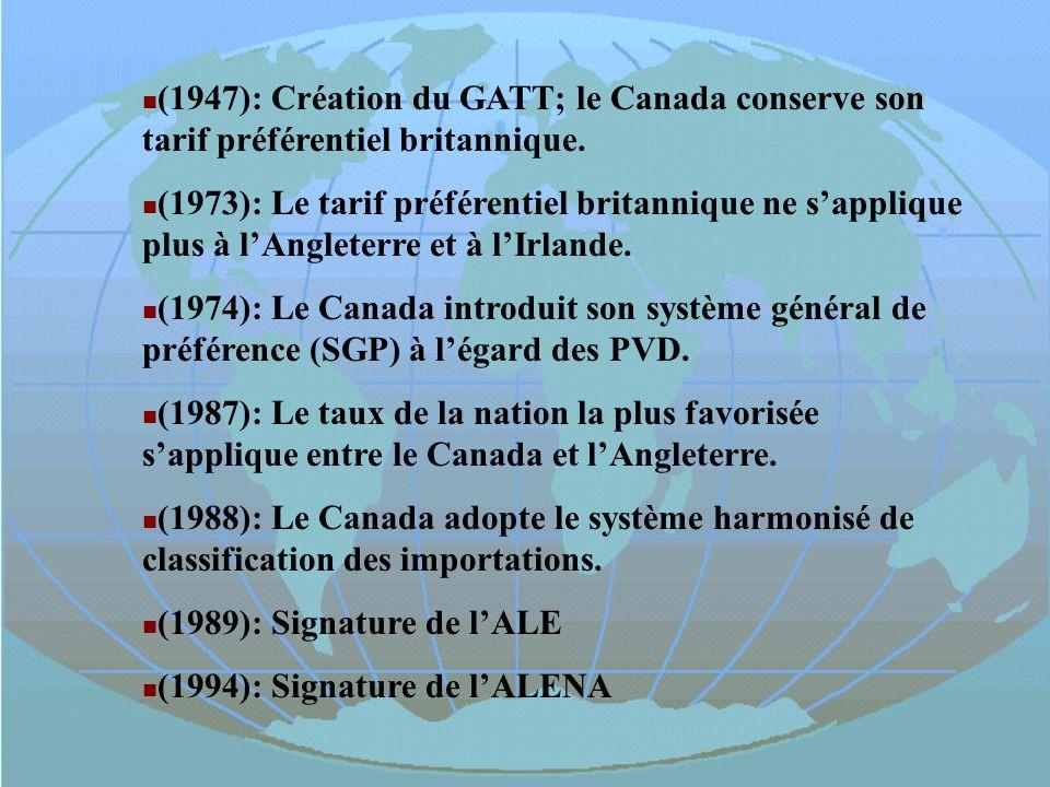(1947): Création du GATT; le Canada conserve son tarif préférentiel britannique. (1973): Le tarif préférentiel britannique ne sapplique plus à lAnglet