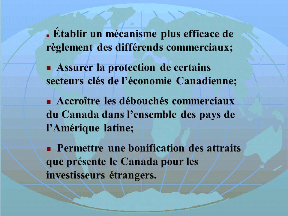 Établir un mécanisme plus efficace de règlement des différends commerciaux; Assurer la protection de certains secteurs clés de léconomie Canadienne; A