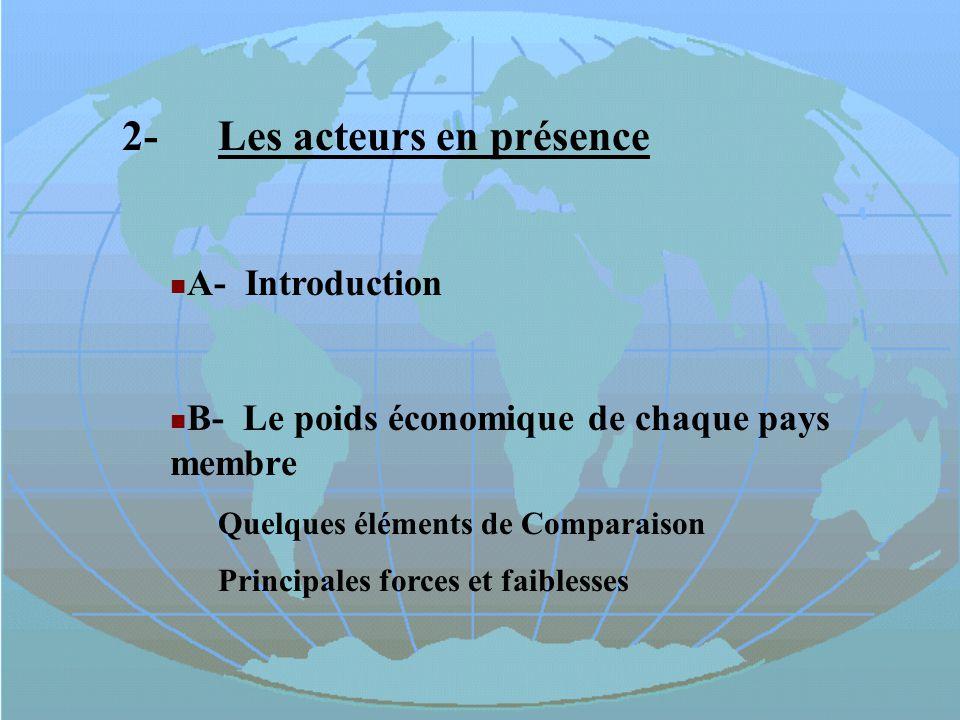 2-Les acteurs en présence A- Introduction B- Le poids économique de chaque pays membre Quelques éléments de Comparaison Principales forces et faibless
