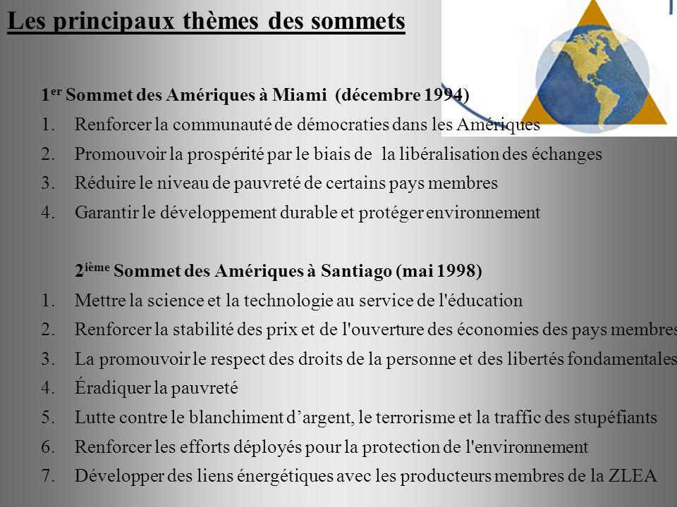 Les principaux thèmes des sommets 1 er Sommet des Amériques à Miami (décembre 1994) 1.Renforcer la communauté de démocraties dans les Amériques 2.Prom