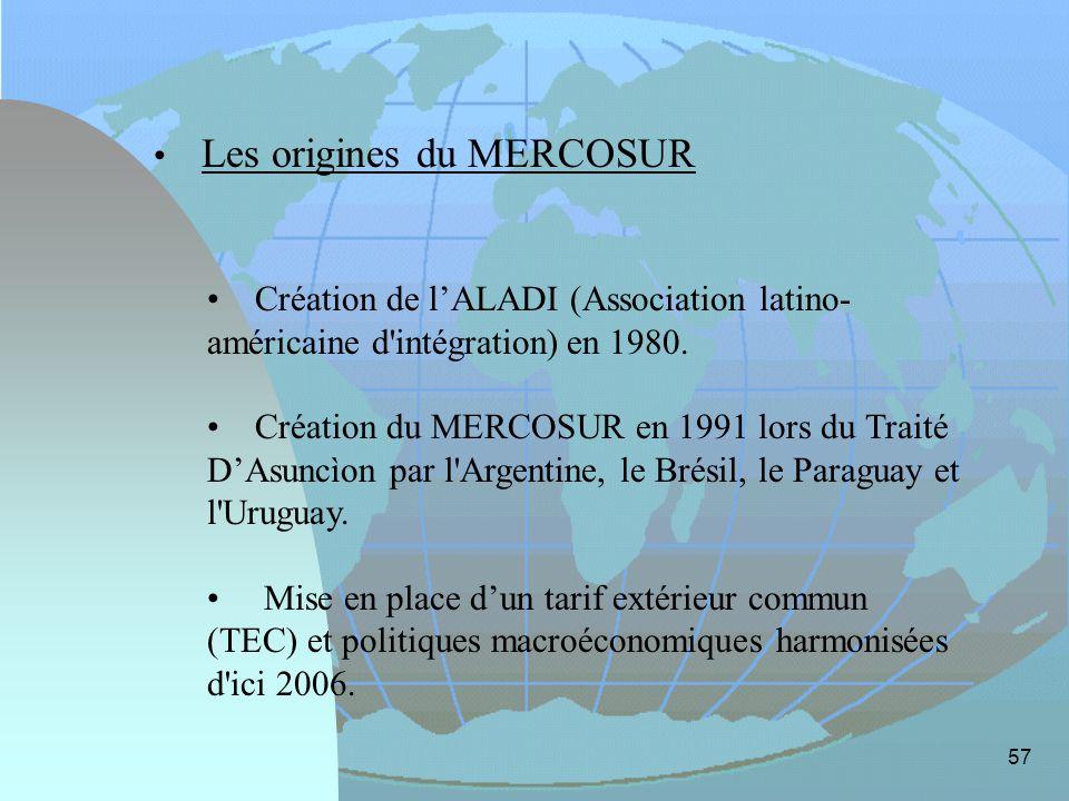 57 Les origines du MERCOSUR Création de lALADI (Association latino- américaine d'intégration) en 1980. Création du MERCOSUR en 1991 lors du Traité DAs