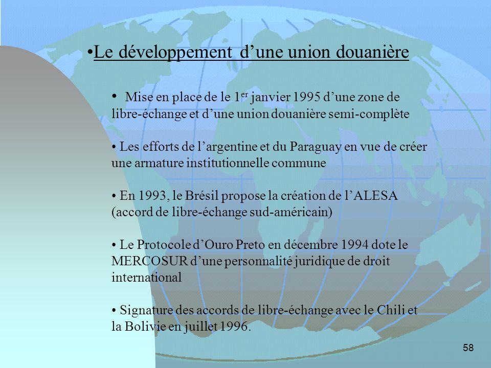 58 Le développement dune union douanière Mise en place de le 1 er janvier 1995 dune zone de libre-échange et dune union douanière semi-complète Les ef