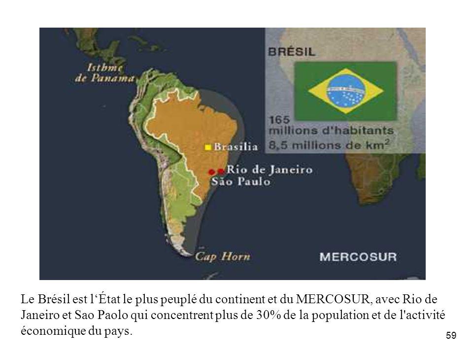 59 Le Brésil est lÉtat le plus peuplé du continent et du MERCOSUR, avec Rio de Janeiro et Sao Paolo qui concentrent plus de 30% de la population et de