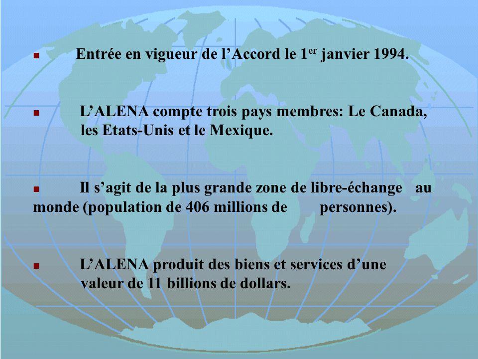 Entrée en vigueur de lAccord le 1 er janvier 1994. LALENA compte trois pays membres: Le Canada, les Etats-Unis et le Mexique. Il sagit de la plus gran