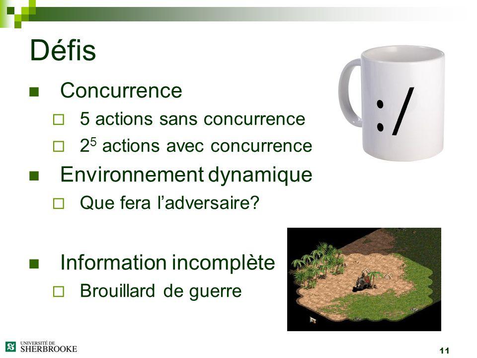 11 Concurrence 5 actions sans concurrence 2 5 actions avec concurrence Environnement dynamique Que fera ladversaire? Information incomplète Brouillard