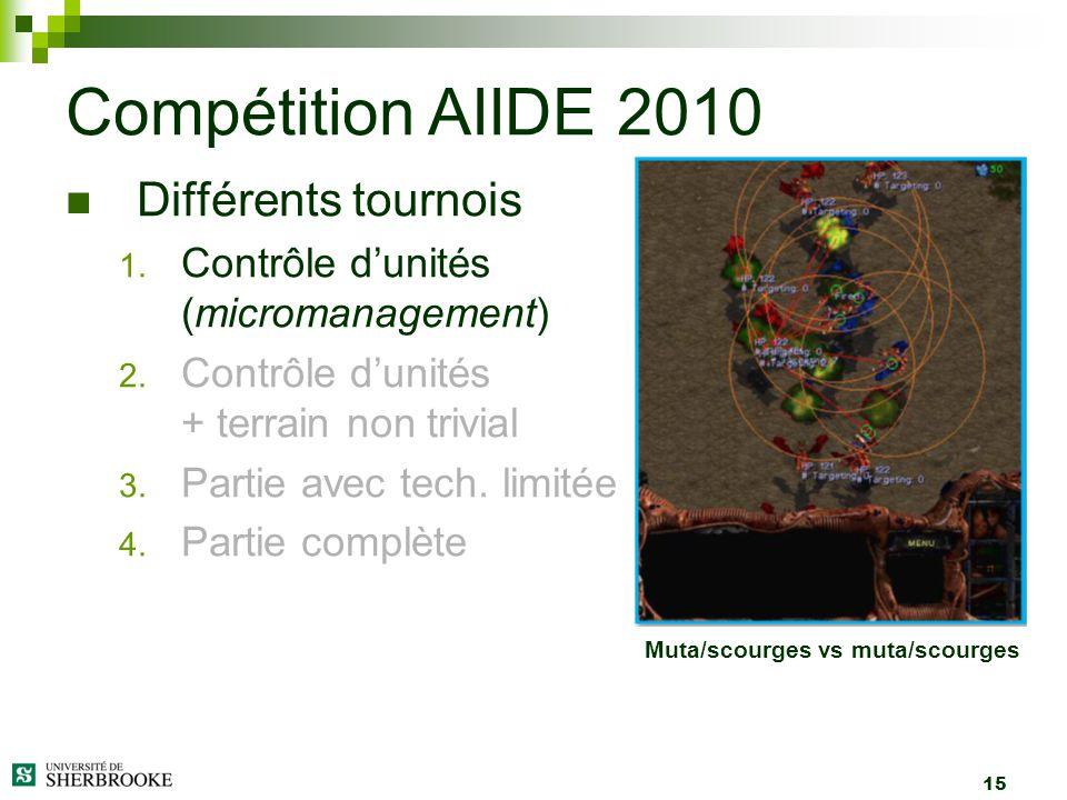 15 Différents tournois 1. Contrôle dunités (micromanagement) 2. Contrôle dunités + terrain non trivial 3. Partie avec tech. limitée 4. Partie complète