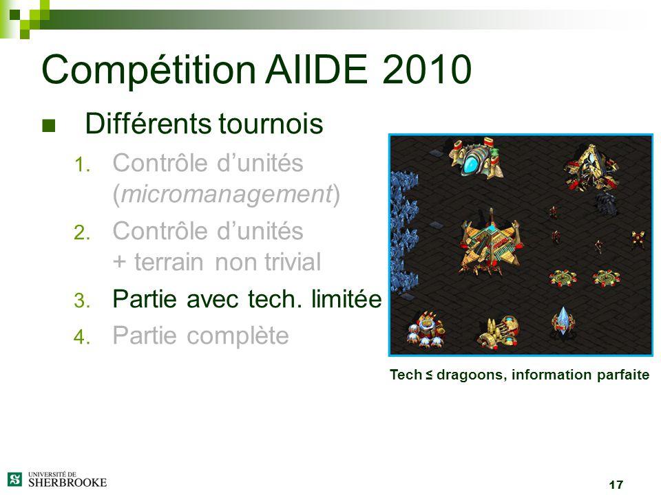 17 Différents tournois 1. Contrôle dunités (micromanagement) 2. Contrôle dunités + terrain non trivial 3. Partie avec tech. limitée 4. Partie complète