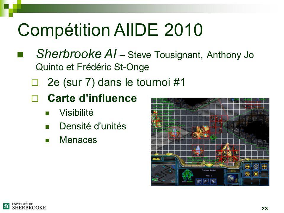 23 Sherbrooke AI – Steve Tousignant, Anthony Jo Quinto et Frédéric St-Onge 2e (sur 7) dans le tournoi #1 Carte dinfluence Visibilité Densité dunités M