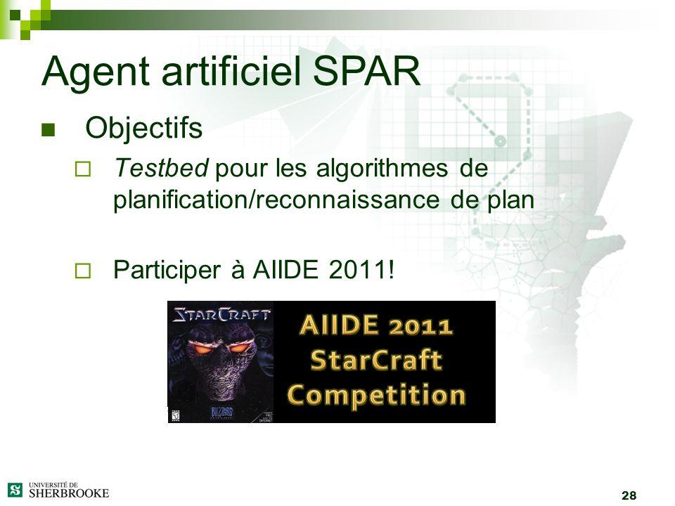 28 Objectifs Testbed pour les algorithmes de planification/reconnaissance de plan Participer à AIIDE 2011! Agent artificiel SPAR