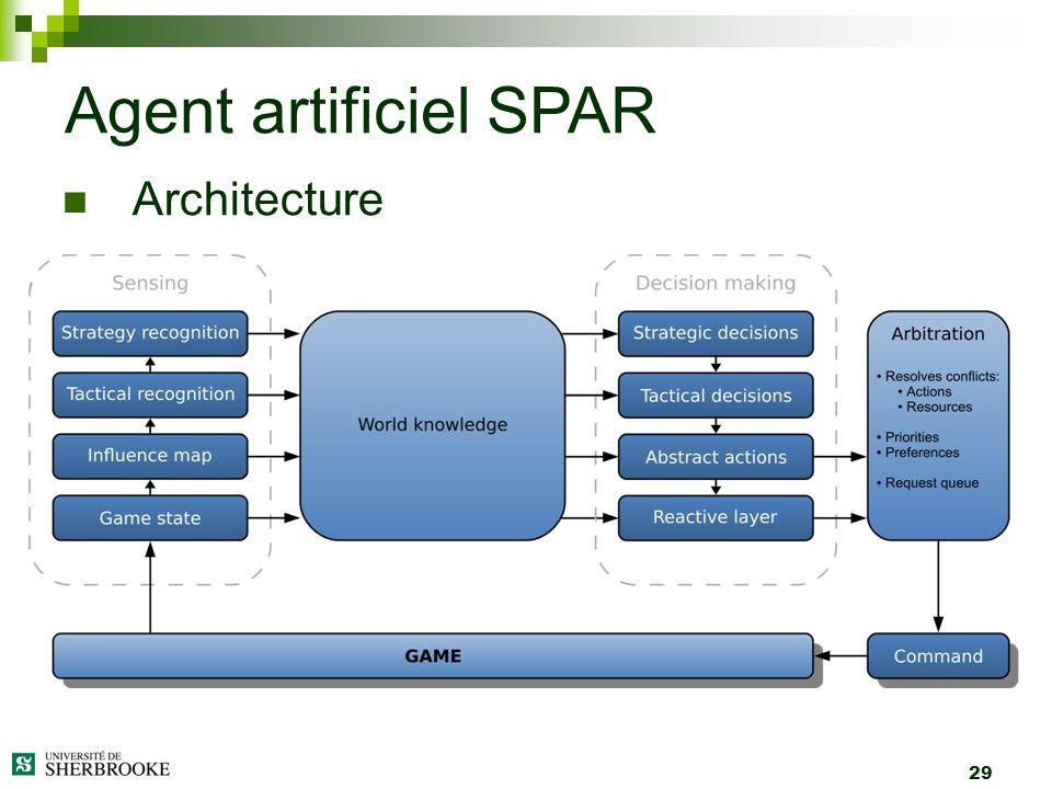 29 Architecture Agent artificiel SPAR