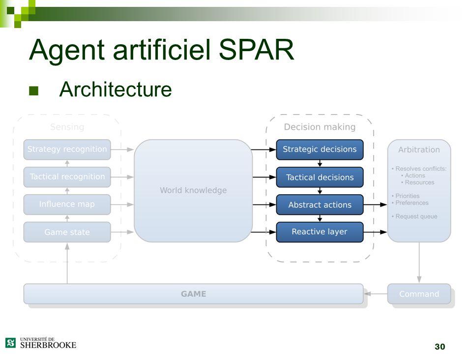 30 Architecture Agent artificiel SPAR