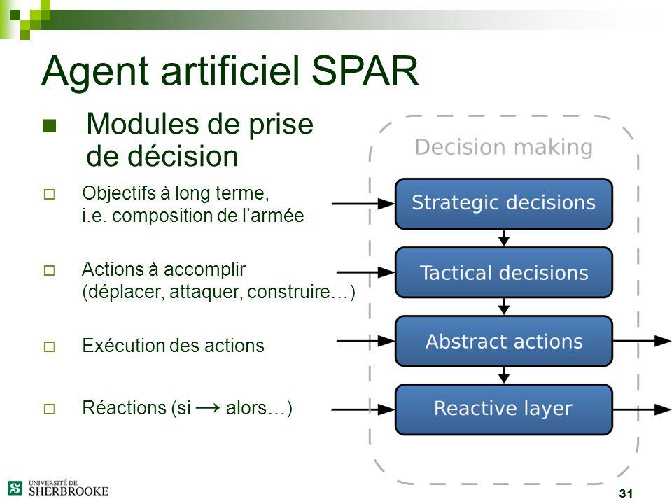31 Modules de prise de décision Agent artificiel SPAR Objectifs à long terme, i.e. composition de larmée Actions à accomplir (déplacer, attaquer, cons