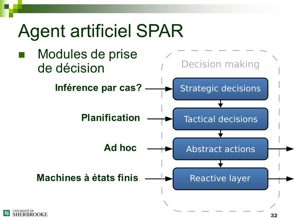 32 Agent artificiel SPAR Inférence par cas? Planification Ad hoc Machines à états finis Modules de prise de décision
