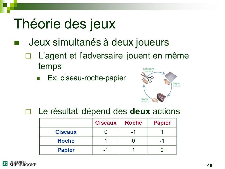 46 Jeux simultanés à deux joueurs Lagent et ladversaire jouent en même temps Ex: ciseau-roche-papier Le résultat dépend des deux actions Théorie des j