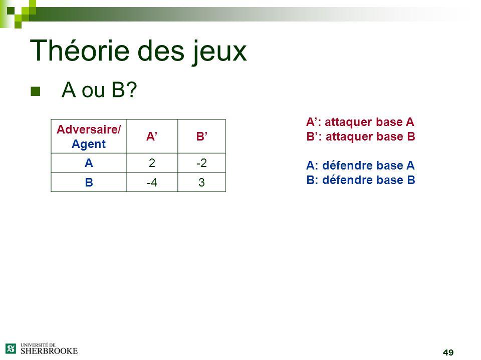 49 A ou B? Théorie des jeux Adversaire/ Agent AB A2-2 B-43 A: attaquer base A B: attaquer base B A: défendre base A B: défendre base B