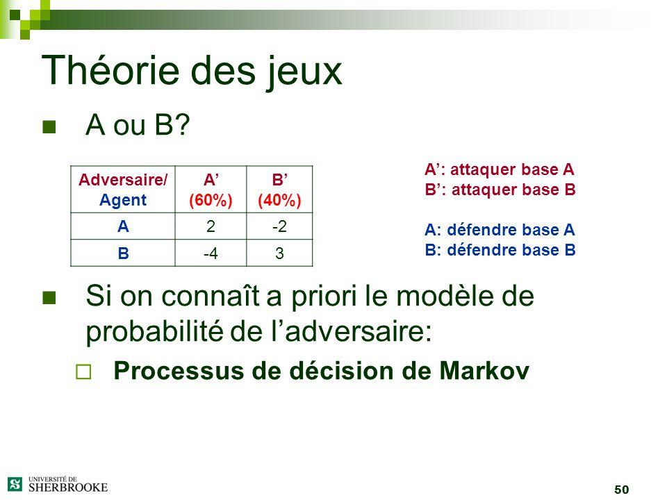 50 A ou B? Si on connaît a priori le modèle de probabilité de ladversaire: Processus de décision de Markov Théorie des jeux Adversaire/ Agent A (60%)