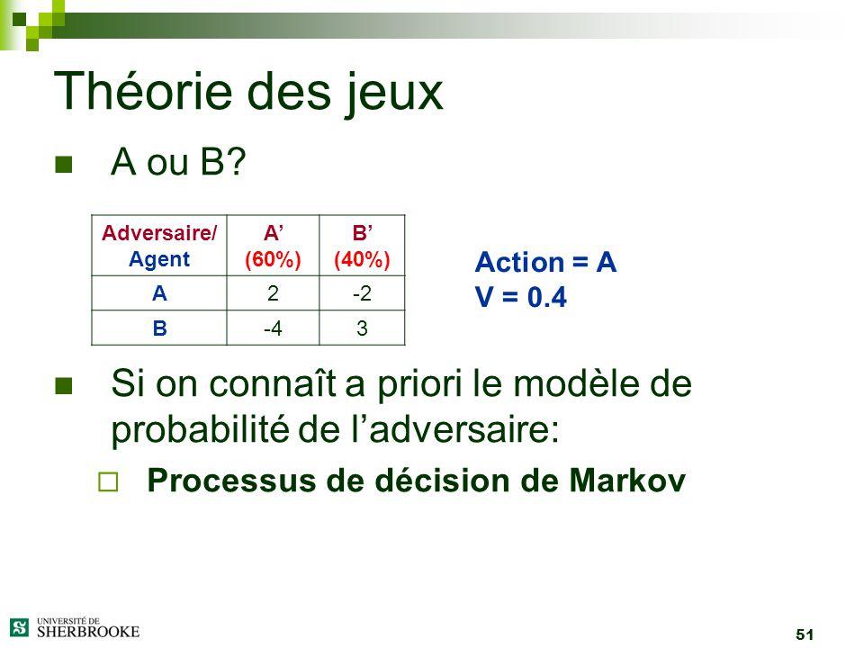 51 A ou B? Si on connaît a priori le modèle de probabilité de ladversaire: Processus de décision de Markov Théorie des jeux Adversaire/ Agent A (60%)