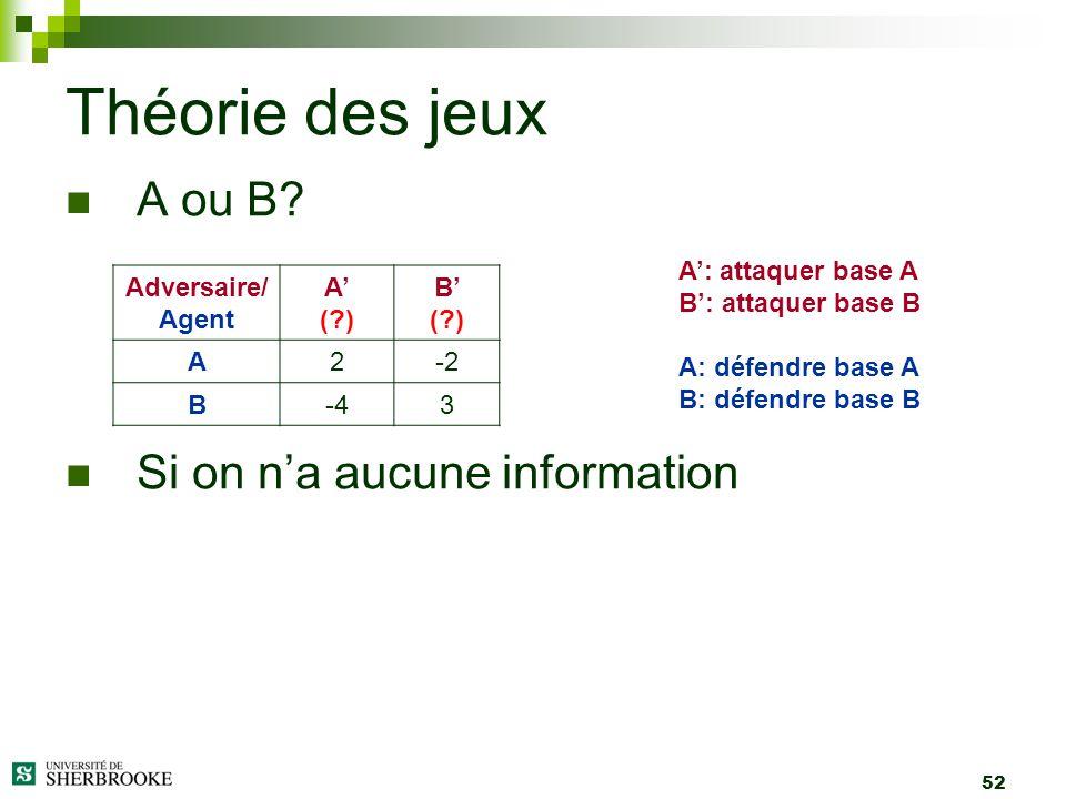 52 A ou B? Si on na aucune information Théorie des jeux Adversaire/ Agent A (?) B (?) A2-2 B-43 A: attaquer base A B: attaquer base B A: défendre base