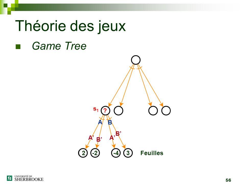 56 Game Tree Théorie des jeux 2-2-43 A B ? s1s1 A B B A Feuilles