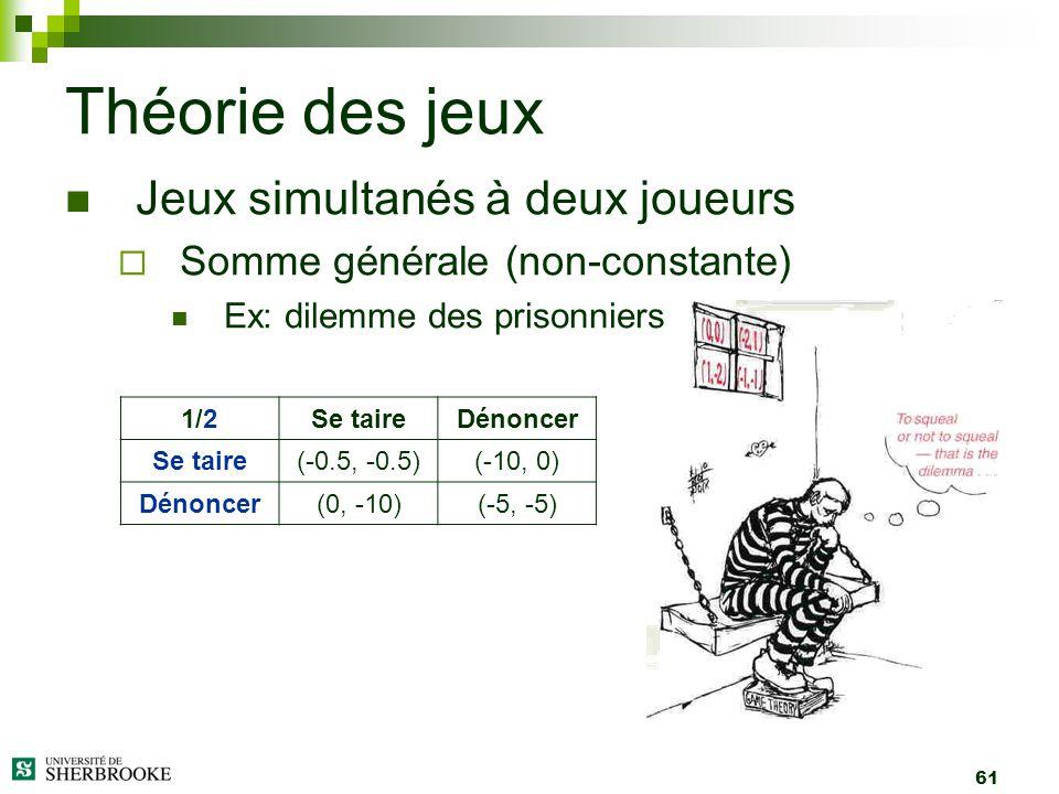 61 Jeux simultanés à deux joueurs Somme générale (non-constante) Ex: dilemme des prisonniers Théorie des jeux 1/2Se taireDénoncer Se taire(-0.5, -0.5)