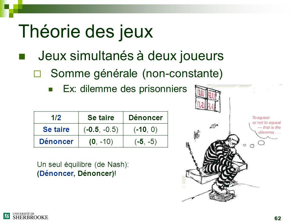 62 Jeux simultanés à deux joueurs Somme générale (non-constante) Ex: dilemme des prisonniers Théorie des jeux 1/2Se taireDénoncer Se taire(-0.5, -0.5)