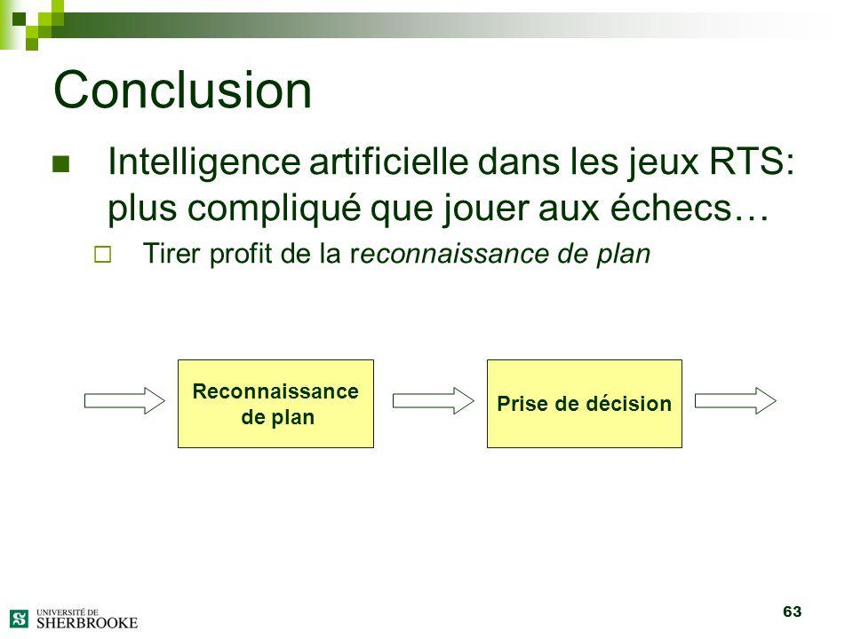 63 Intelligence artificielle dans les jeux RTS: plus compliqué que jouer aux échecs… Tirer profit de la reconnaissance de plan Conclusion Reconnaissan