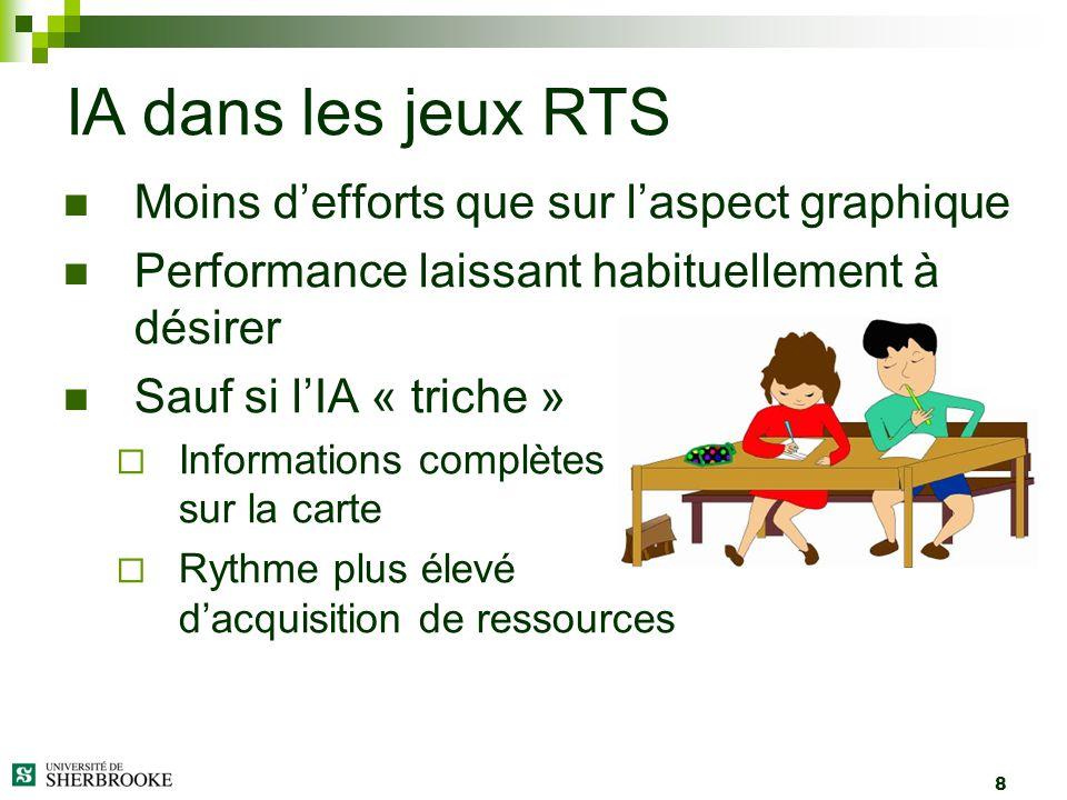 8 Moins defforts que sur laspect graphique Performance laissant habituellement à désirer Sauf si lIA « triche » Informations complètes sur la carte Ry