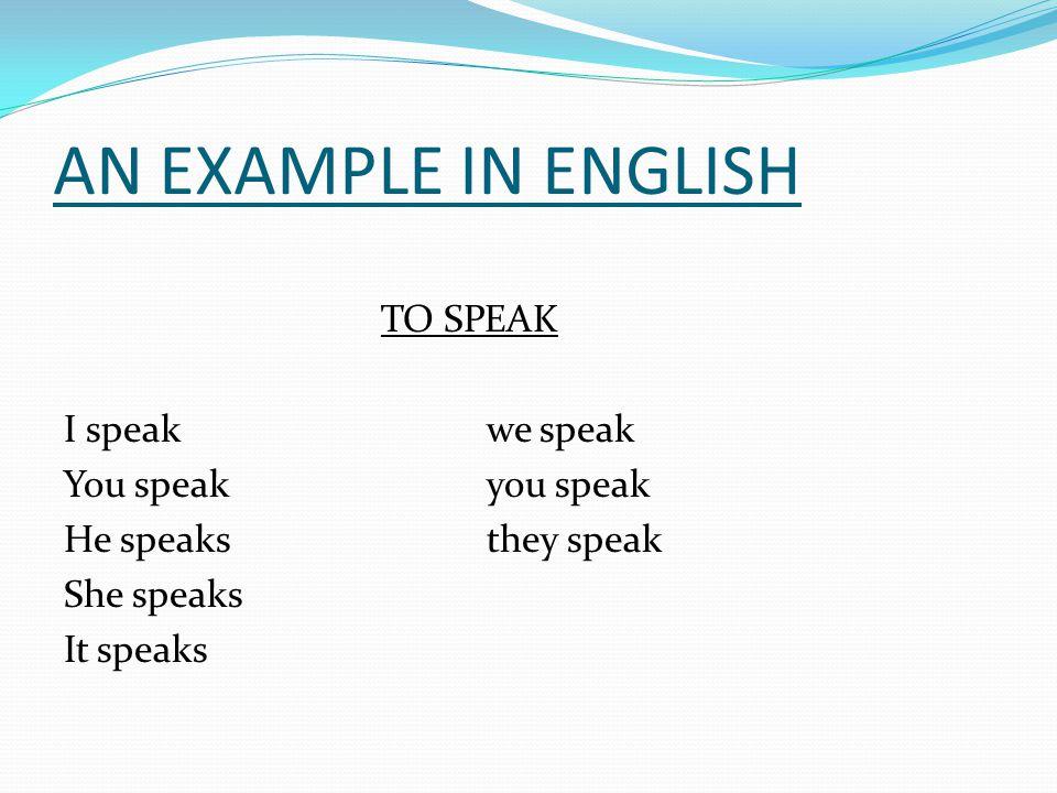 AN EXAMPLE IN ENGLISH TO SPEAK I speakwe speak You speakyou speak He speaksthey speak She speaks It speaks